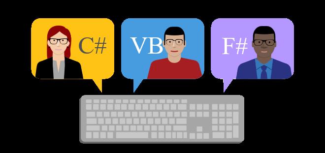 .NET FRamework ontwikkeltalen