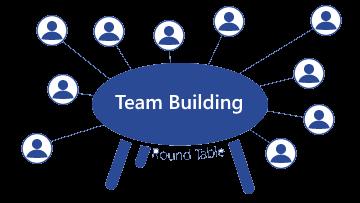 Scrum Round Table Team Building