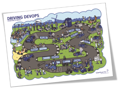 Driving DevOps visual