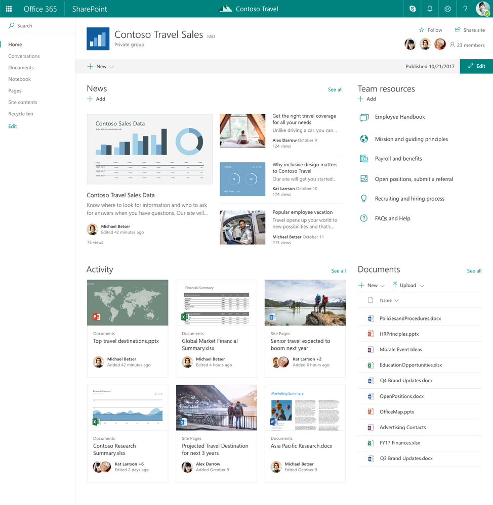 Modern SharePoint Team Sites
