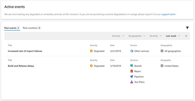 Azure DevOps Service Status in Visual Studio
