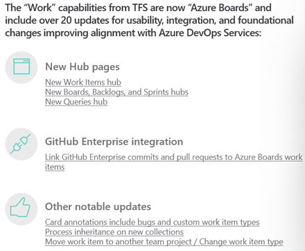 Workitem Management Azure Boards