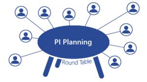 Scrum Round Table - PI Planning