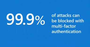 Voorkom 99.9% van de hacks met MFA