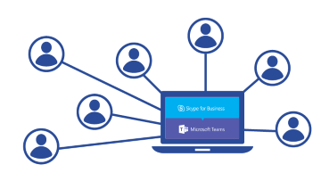Van Skype voor bedrijven naar een succesvolle inzet van Microsoft Teams