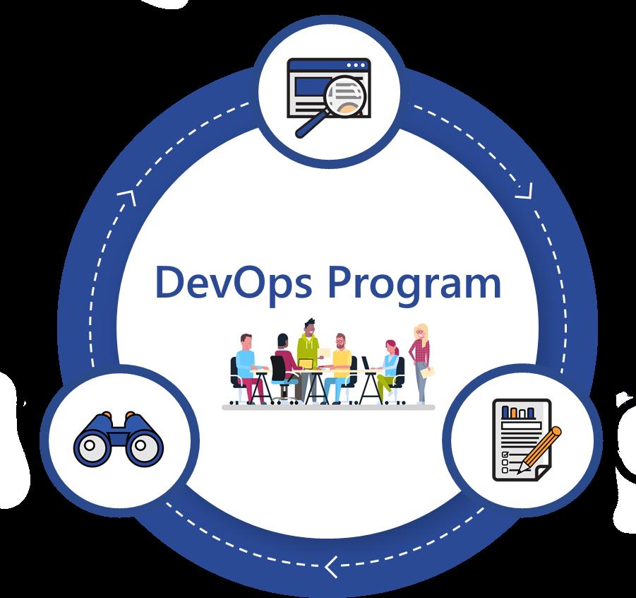 DevOps Program