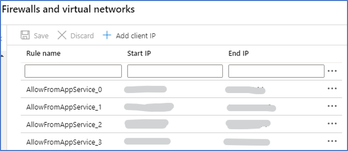 Azure Portal: SQL resource firewall rules