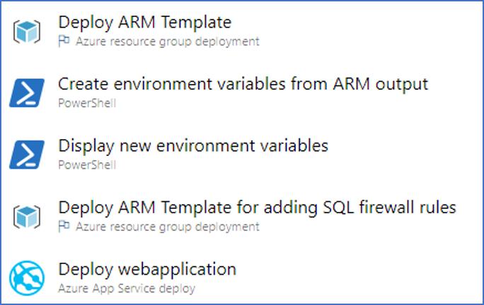 Azure Portal: Geef Azure services toegang tot sql resource