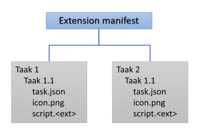 Extension Manifest